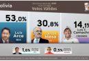 """Боливија: убедлива победа на МАС – што е """"пренасочувањето на процесот"""" од страна на Арсе?"""